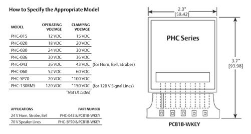 Edco-PHC-Series-Selection