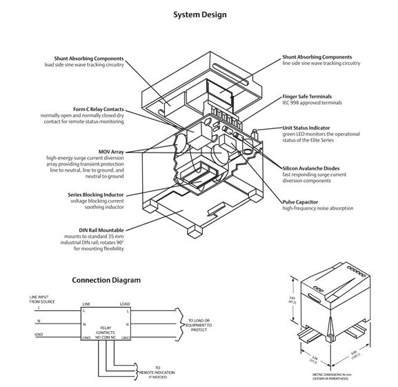 IE-120 Design