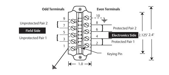 PCB1B-WKEY-installation
