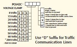 specify model PC642